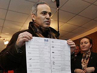 Kasparov, premio de derechos humanos                                                                                Festival de Ajedrez de Maribor                                                                                                                                La tercera jornada del Champions Showdown                                                            A solid scandinavian surprise