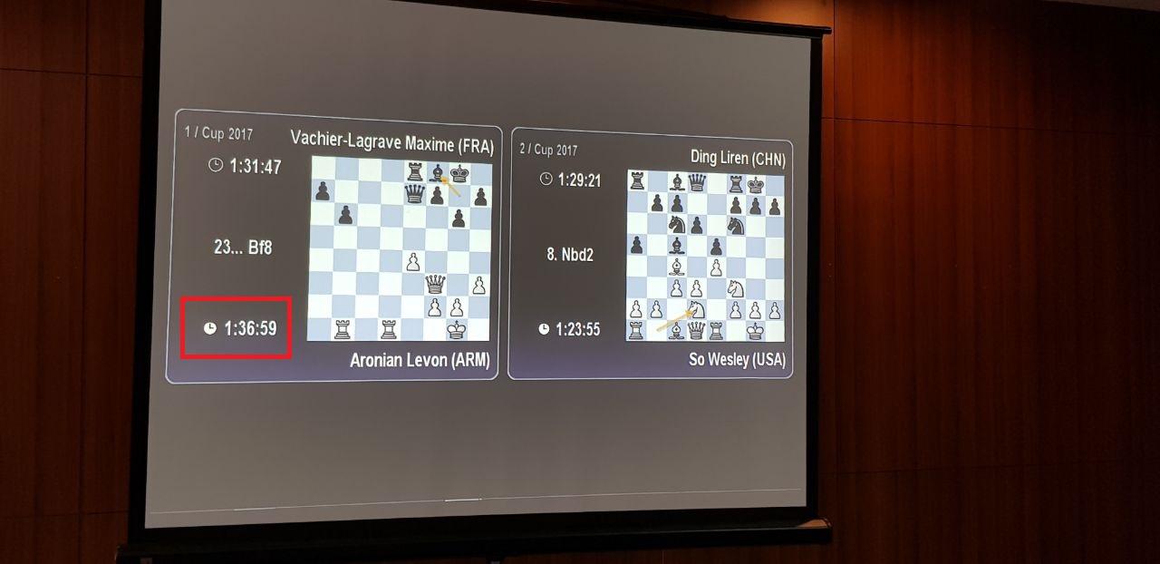 ¡Fijense en el reloj de Levon Aronian! Han realizado 23 movimientos y Aronian tiene casi 7 minutos más de tiempo que al comenzar!