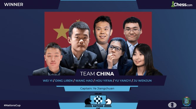 FIDE chess.com Nations Cup